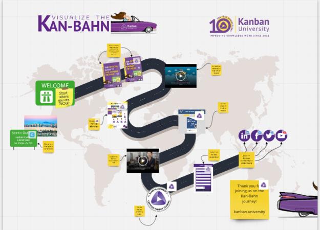kanban-university-miro